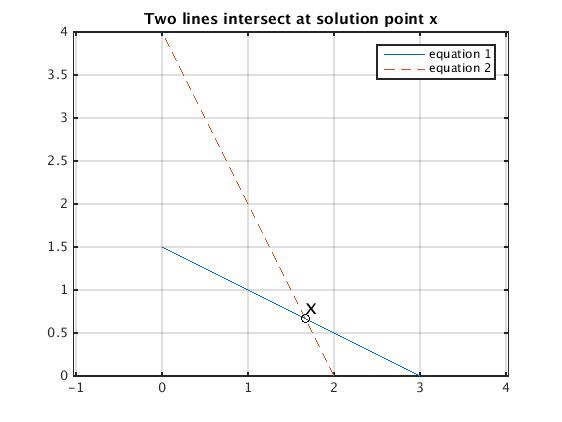 Assignment #1, Problem 4